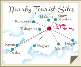 Nearby Tourist Sites